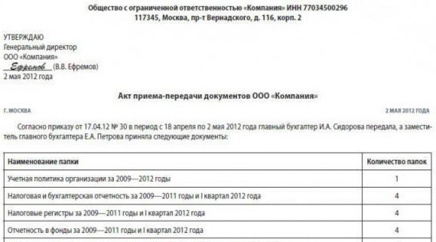 Увеличение цены контракта на 10 процентов в строительстве разъяснение 44 фз
