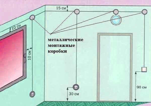 spojite električnu podnu ploču