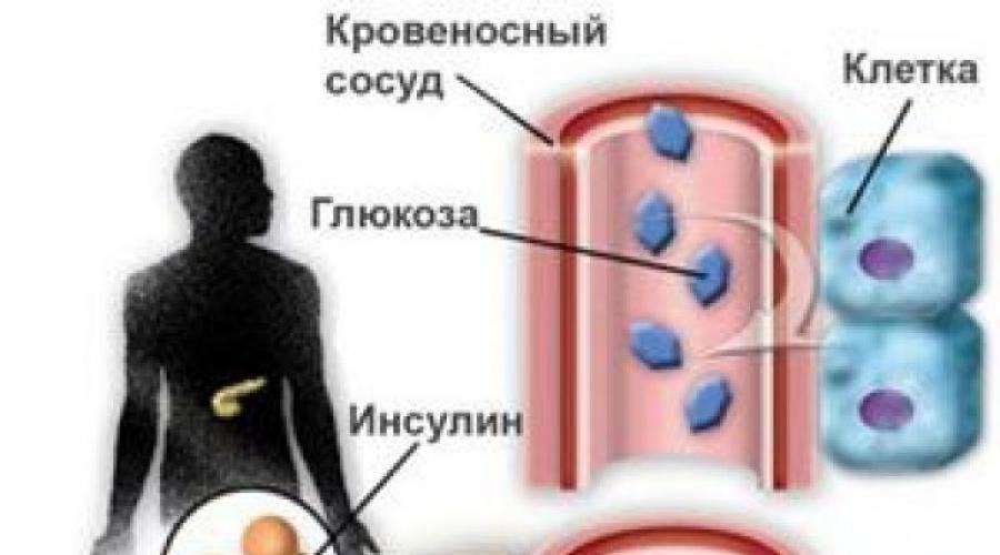 znakovi i simptomi gubitka masti