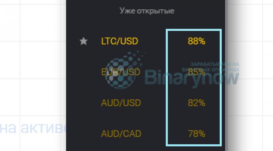 budućnost ulaganja u bitcoin što nema novca binarnih opcija