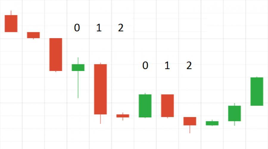 paketi za ulaganje u kriptovalute kakve su šanse za binarne opcije