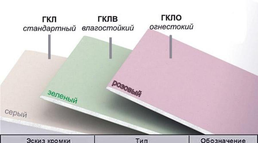 podczas montażu wznoszą się jądra)