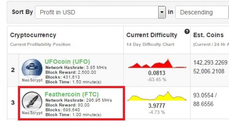 bitcoin rate usd live értékesítési pont kriptocurrencia