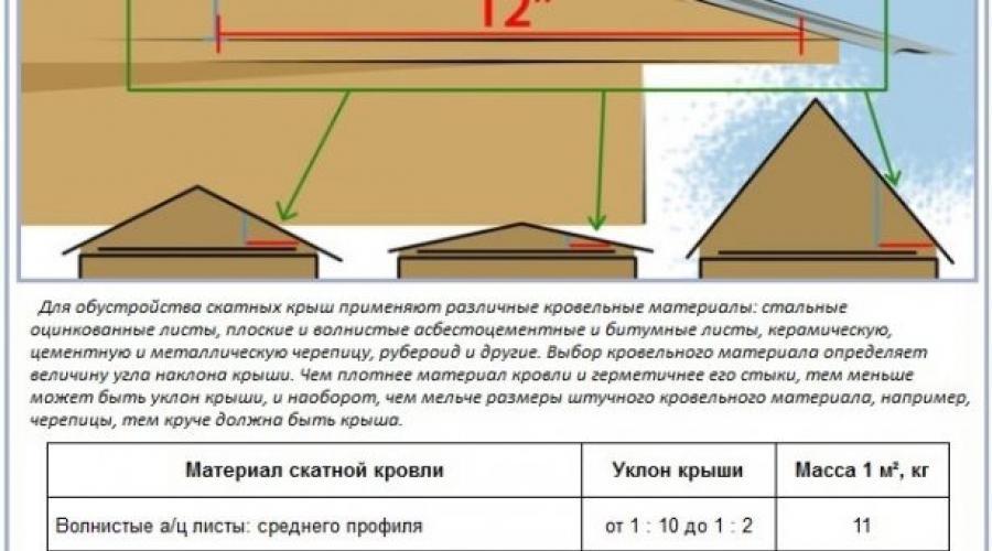 széles szalagú közbenső házak