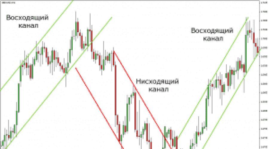 trguje instinktom proizvoda s kripto dolaskom binarna opcija s minimalnim pologom od 10 EUR