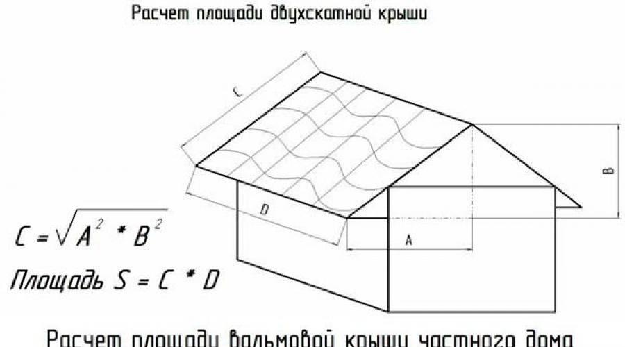 Építőanyag kalkulátor